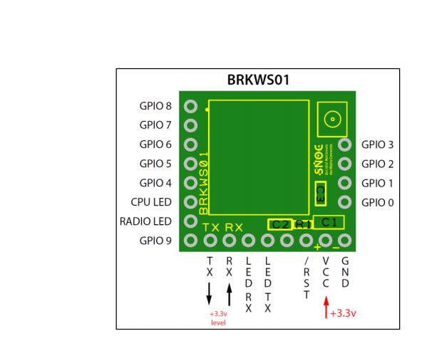 SIGFOX Entwicklungs-Kit mit Antenne