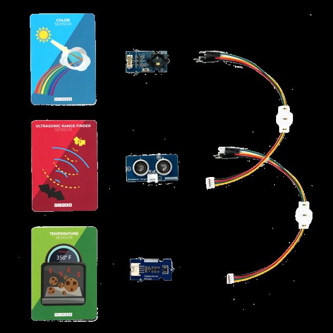 A product image for Piper Sensor Explorer Kit