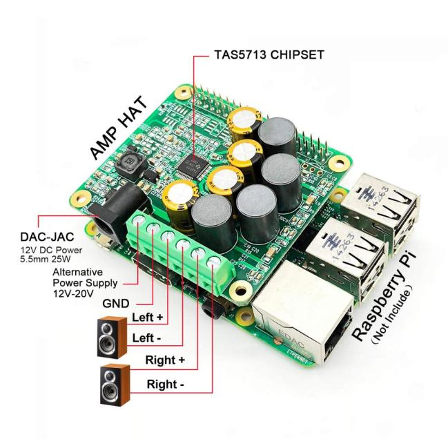 A product image for HIFI AMP HAT for Raspberry Pi