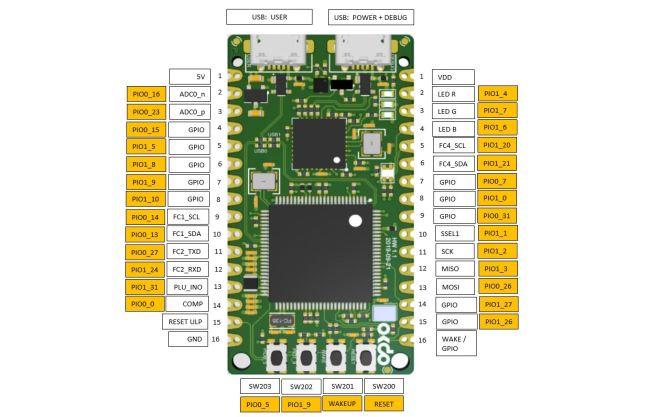 A product image for Scheda di sviluppo OKdo E1