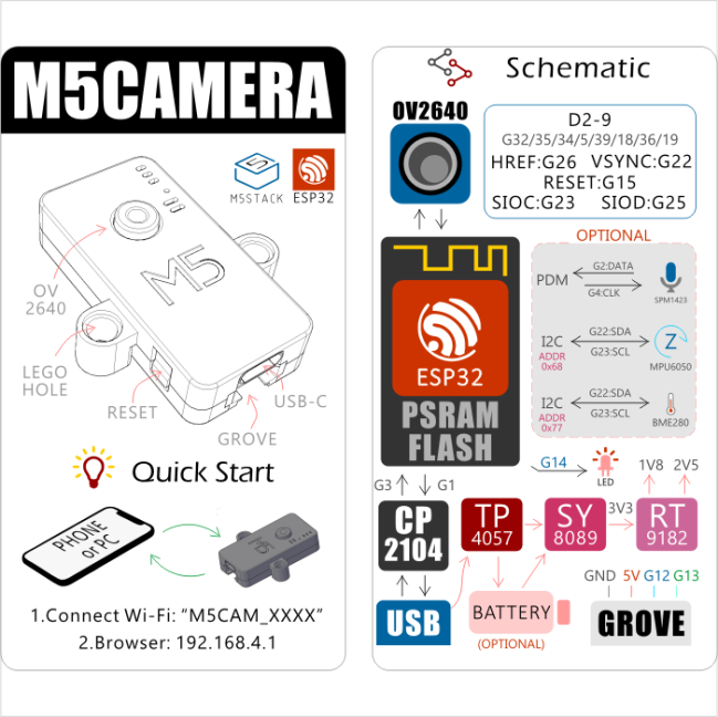 A product image for PSRAM Camera Module with ESP32 WROVER (OV2640)