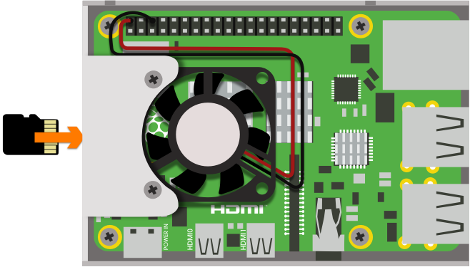 Raspberry Pi insert micro sd card