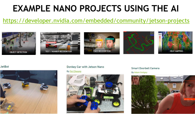 A product image for NVIDIA® Jetson Nano Development Kit