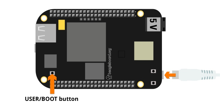 BeagleBoard Black USB