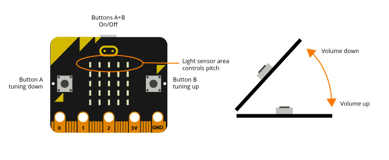 microbit-light-instrument