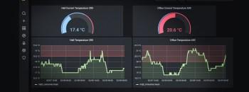 Monitor Cricket Modules in Grafana
