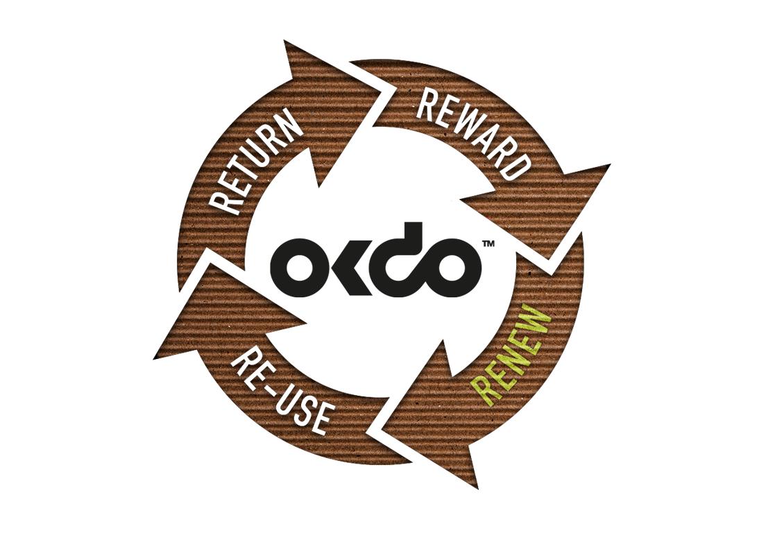 OKdo launches Raspberry Pi recycling initiative